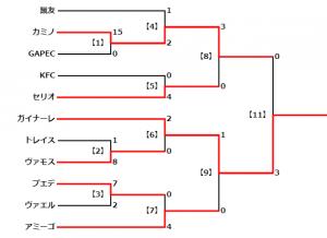 トーナメント画像最終 (1)